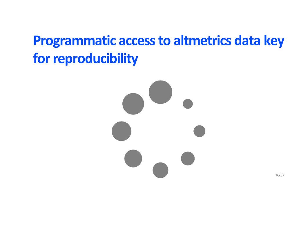 Programmatic access to altmetrics data key for ...