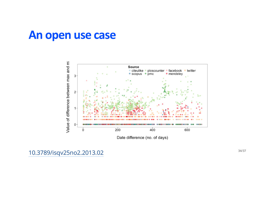 An open use case 10.3789/isqv25no2.2013.02 34/37