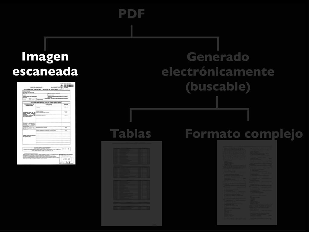 Tablas PDF Generado electrónicamente (buscable)...