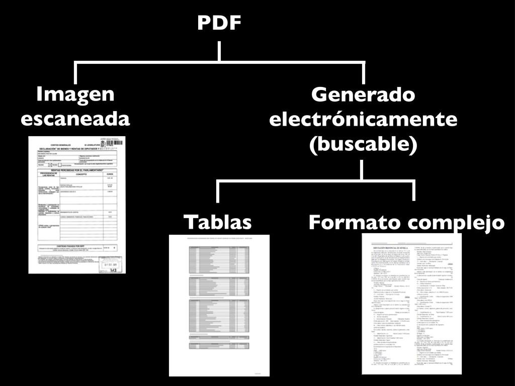PDF Generado electrónicamente (buscable) Imagen...