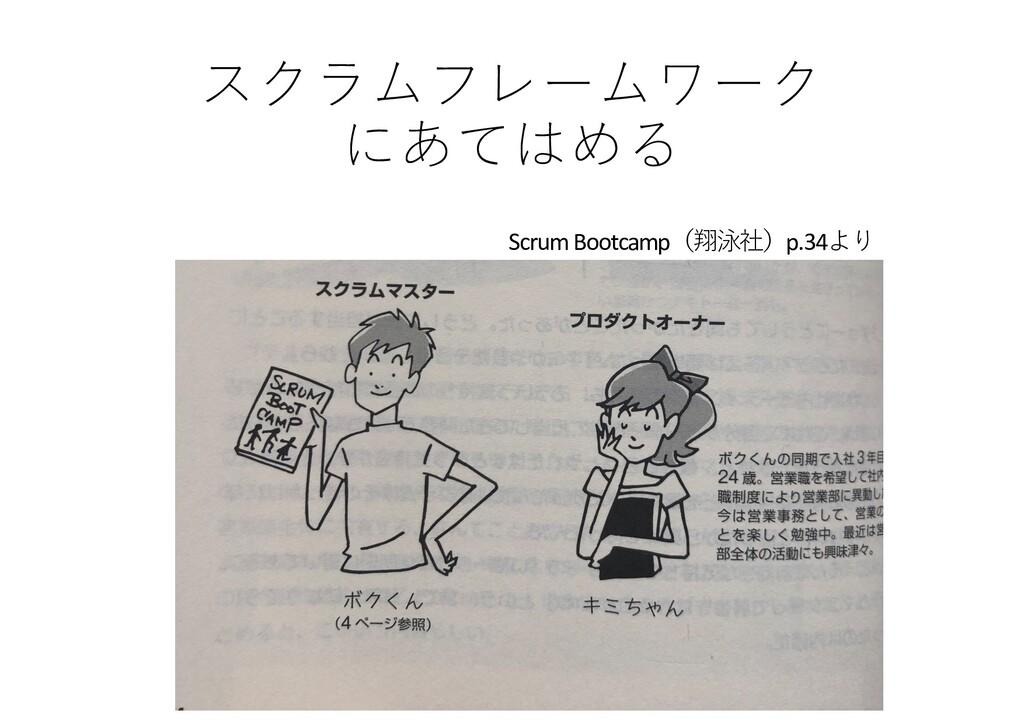 スクラムフレームワーク にあてはめる Scrum Bootcamp(翔泳社)p.34より