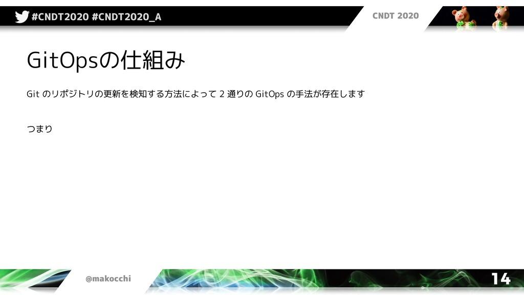 CNDT 2020 @makocchi #CNDT2020 #CNDT2020_A 14 Gi...