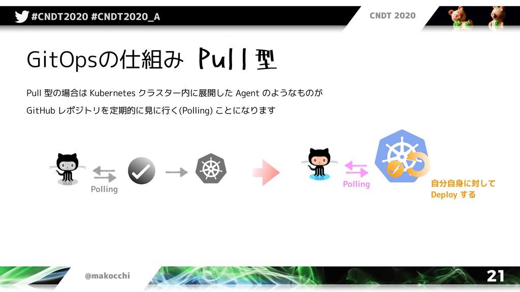 CNDT 2020 @makocchi #CNDT2020 #CNDT2020_A 21 Gi...