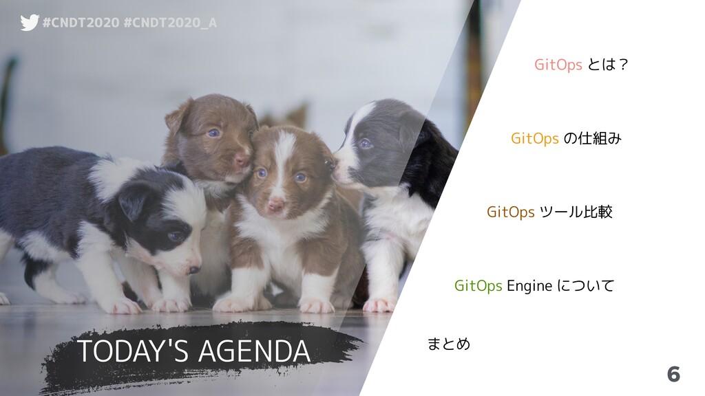 TODAY'S AGENDA #CNDT2020 #CNDT2020_A 6 GitOps と...