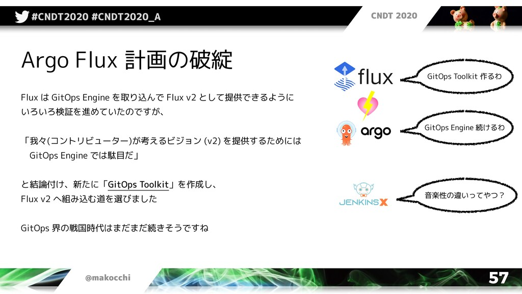 CNDT 2020 @makocchi #CNDT2020 #CNDT2020_A 57 Ar...