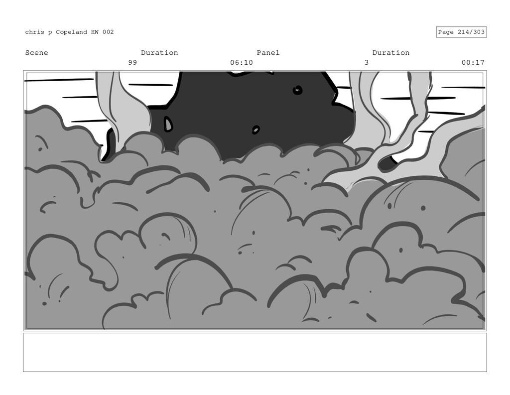 Scene 99 Duration 06:10 Panel 3 Duration 00:17 ...