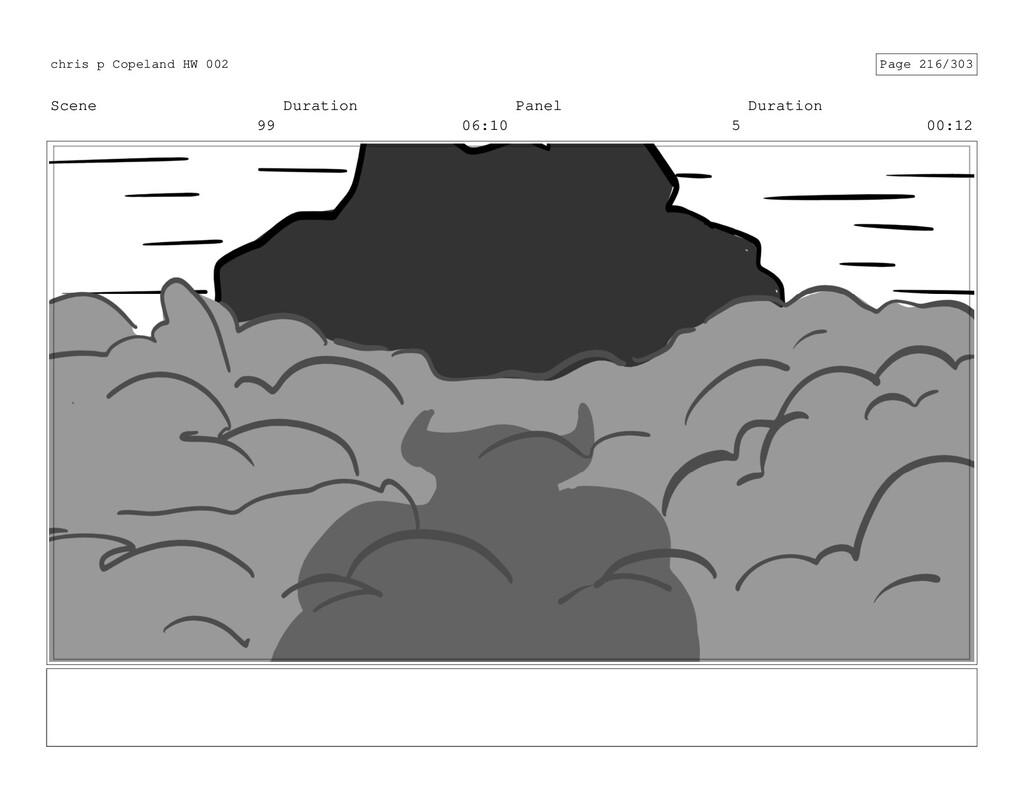 Scene 99 Duration 06:10 Panel 5 Duration 00:12 ...