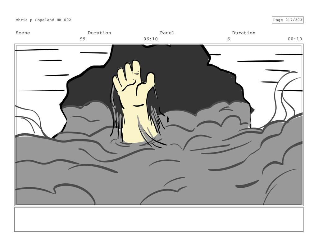 Scene 99 Duration 06:10 Panel 6 Duration 00:10 ...