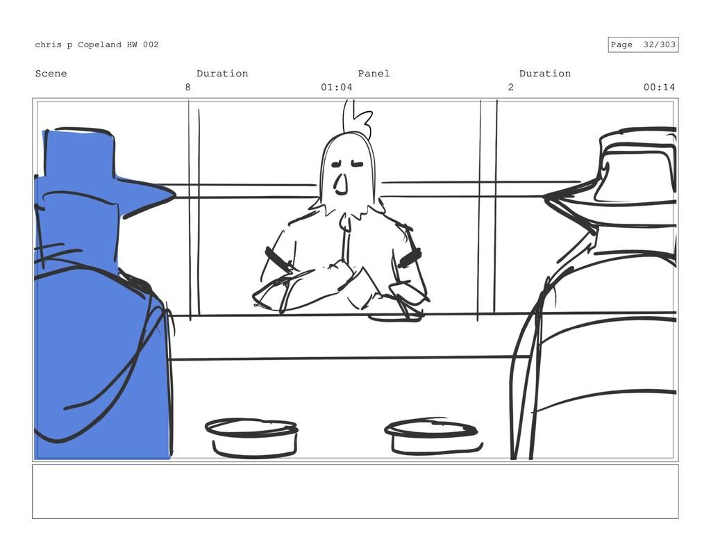 Scene 8 Duration 01:04 Panel 2 Duration 00:14 c...