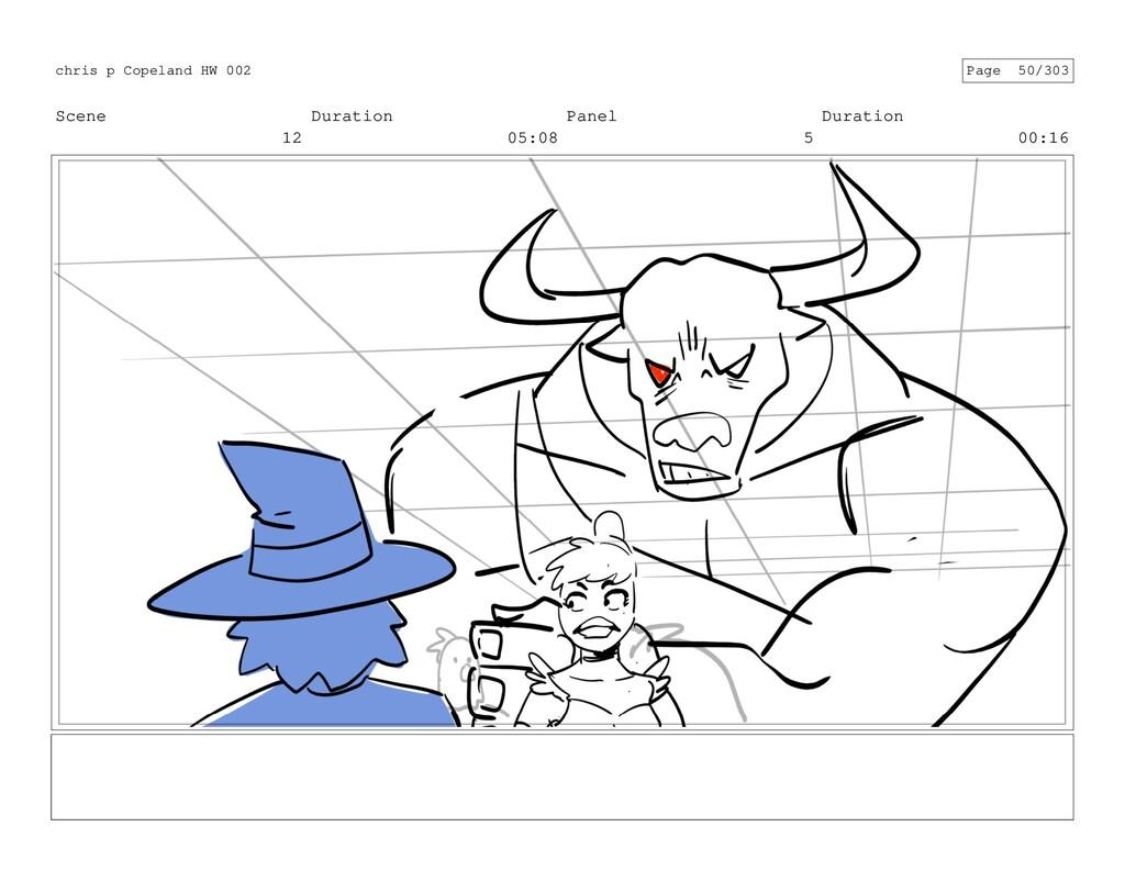 Scene 12 Duration 05:08 Panel 5 Duration 00:16 ...