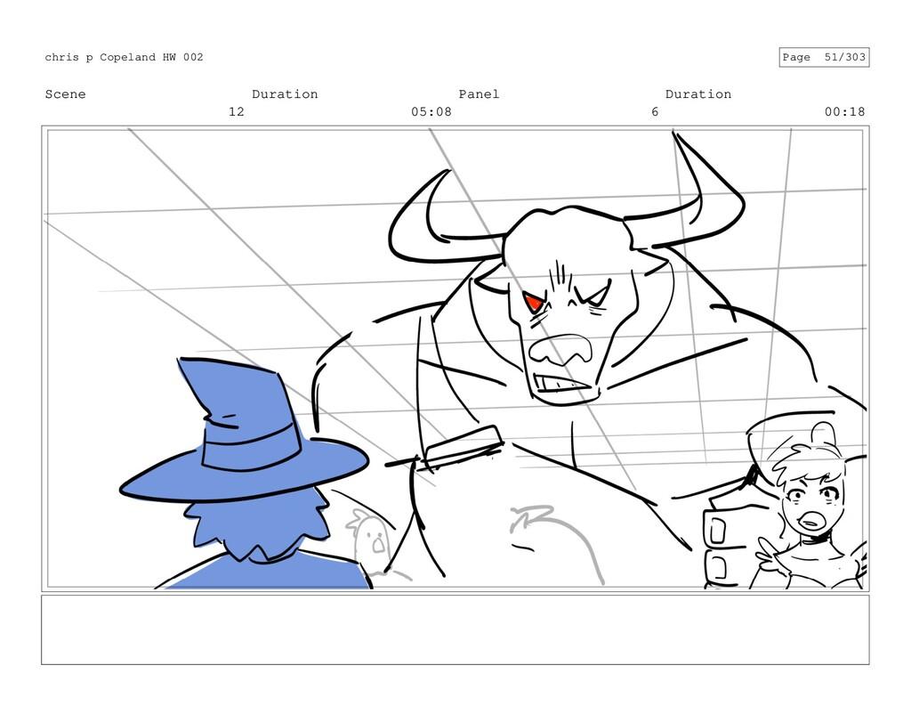 Scene 12 Duration 05:08 Panel 6 Duration 00:18 ...
