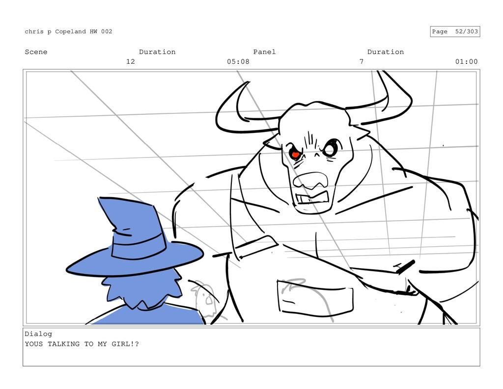 Scene 12 Duration 05:08 Panel 7 Duration 01:00 ...