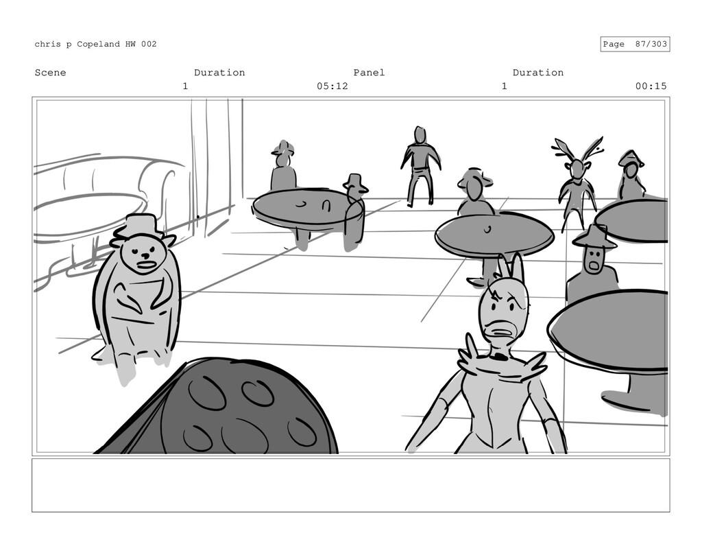 Scene 1 Duration 05:12 Panel 1 Duration 00:15 c...