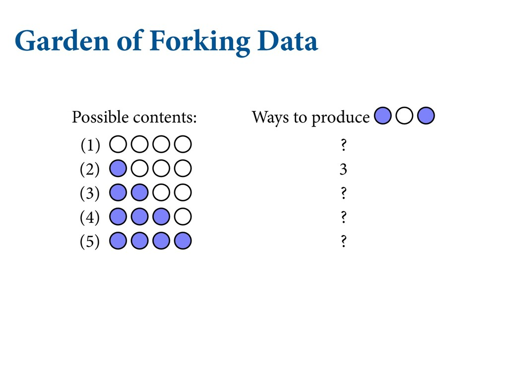 Garden of Forking Data (1) (2) (3) (4) (5) Poss...