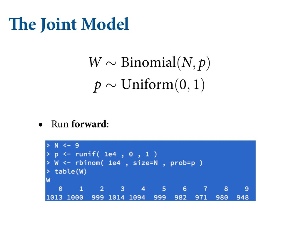 The Joint Model σ α ρσα σβ ρσα σβ σ β 8 ∼ #JO...