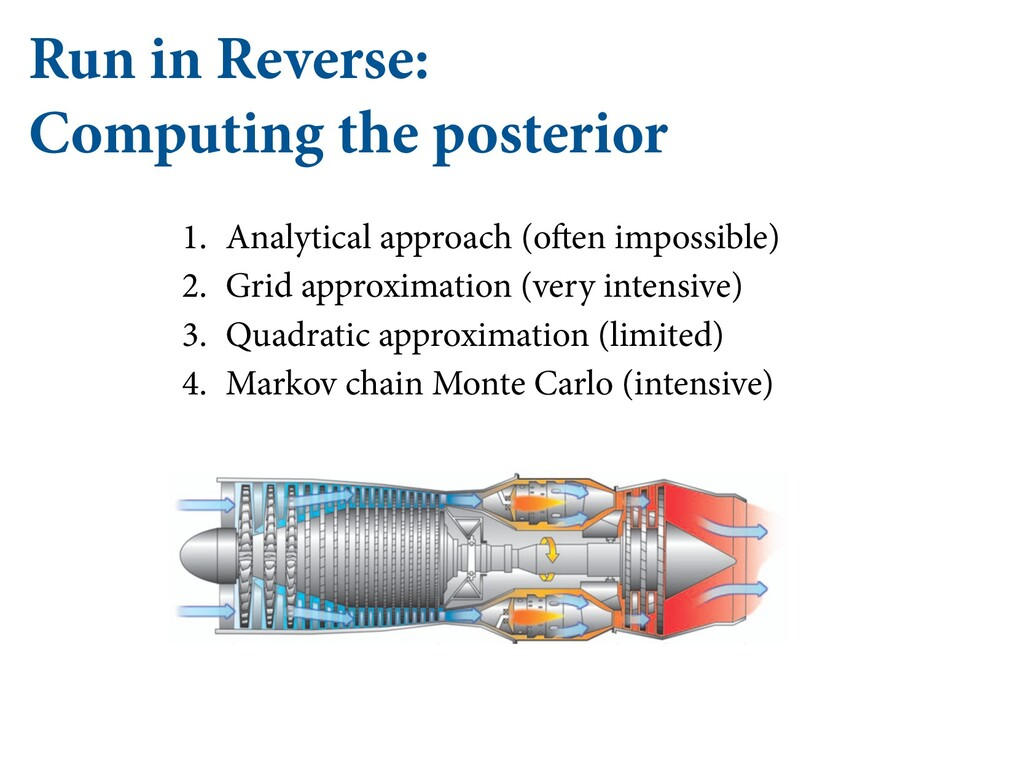 Run in Reverse: 