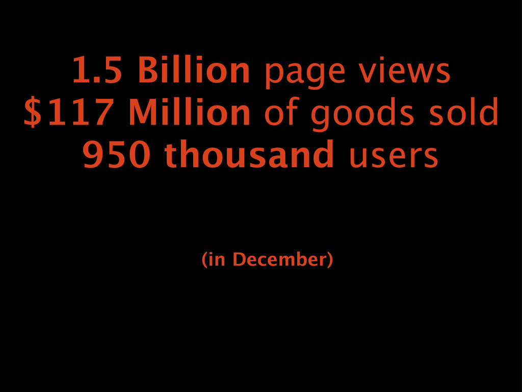 1.5 Billion page views $117 Million of goods so...