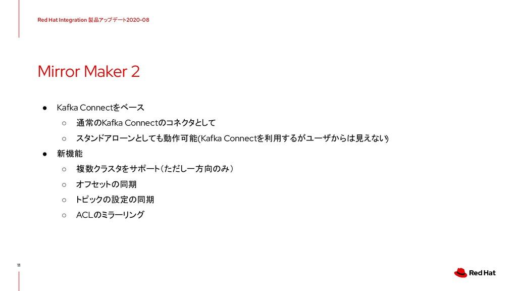 Red Hat Integration 製品アップデート 2020-08 11 Mirror ...