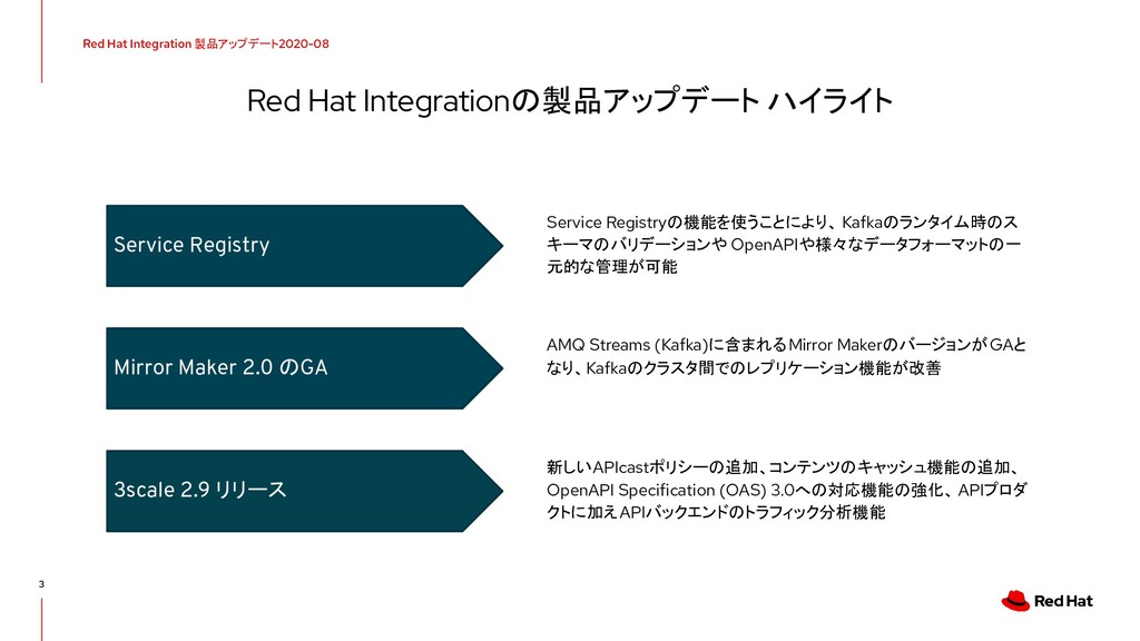 Red Hat Integration 製品アップデート 2020-08 Red Hat In...
