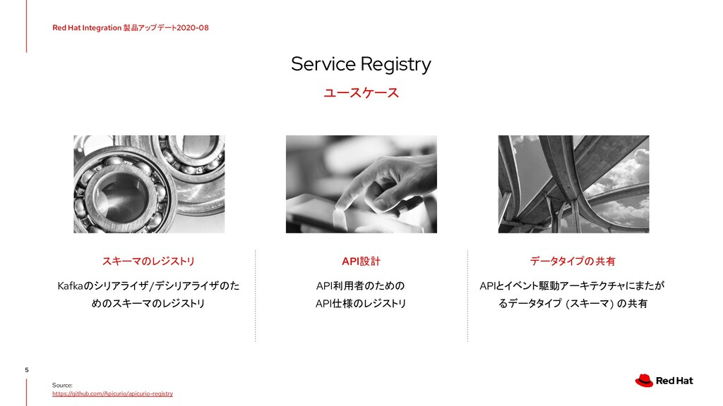 Red Hat Integration 製品アップデート 2020-08 Service Re...