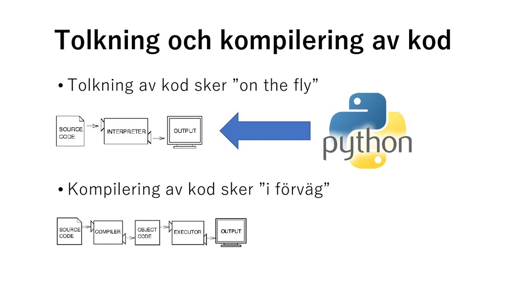Tolkning och kompilering av kod • Tolkning av k...
