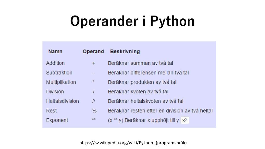 Operander i Python https://sv.wikipedia.org/wik...