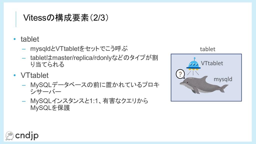 Vitessの構成要素(2/3) • tablet – mysqldとVTtabletをセット...