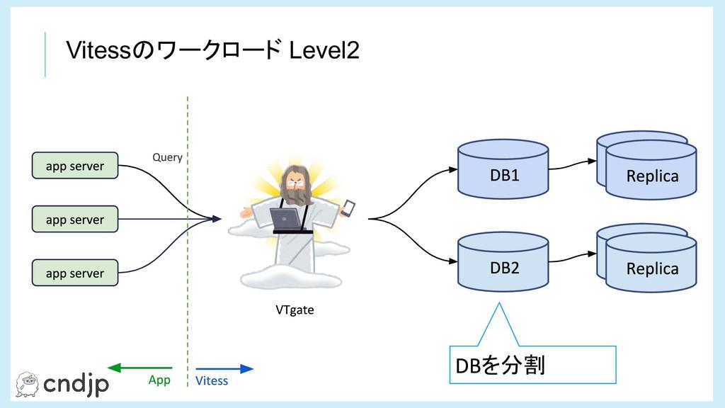Vitessのワークロード Level2 を分割