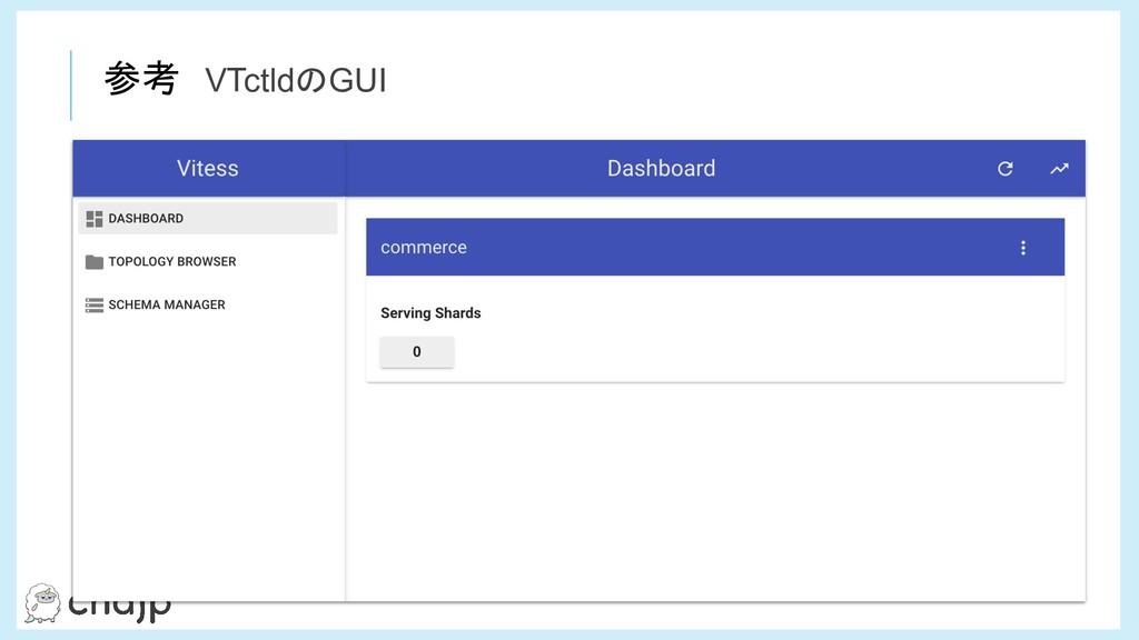 参考 VTctldのGUI