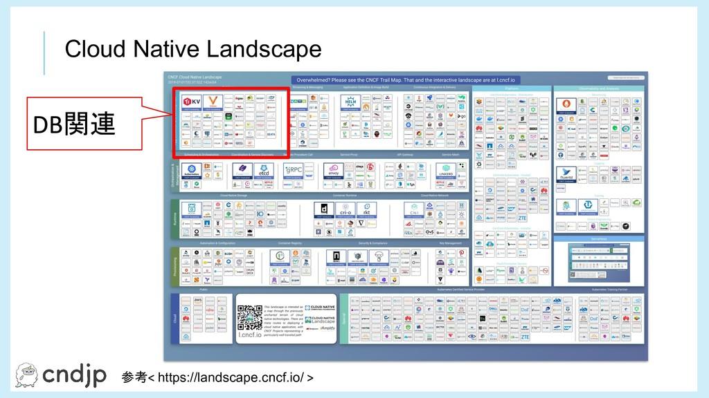 Cloud Native Landscape 参考 https://landscape.cnc...
