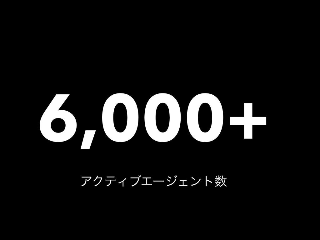 6,000+ ΞΫςΟϒΤʔδΣϯτ