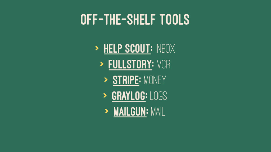 OFF-THE-SHELF TOOLS > Help Scout: Inbox > FullS...