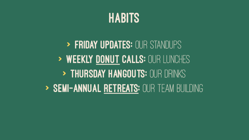 HABITS > Friday Updates: Our Standups > Weekly ...