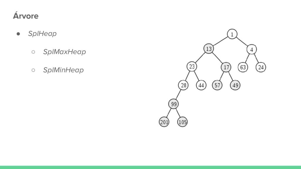 Árvore ● SplHeap ○ SplMaxHeap ○ SplMinHeap