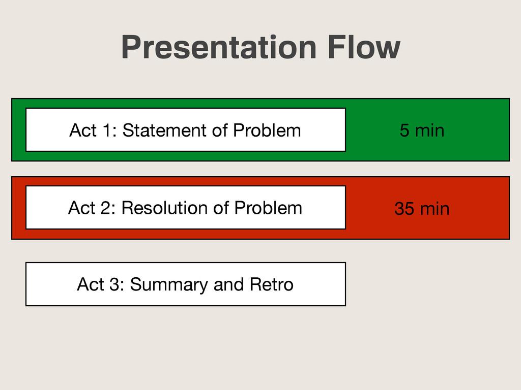 Presentation Flow Act 1: Statement of Problem A...