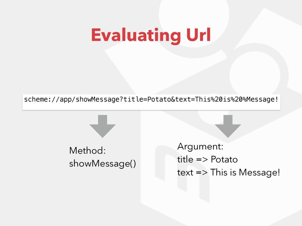Evaluating Url scheme://app/showMessage?title=P...