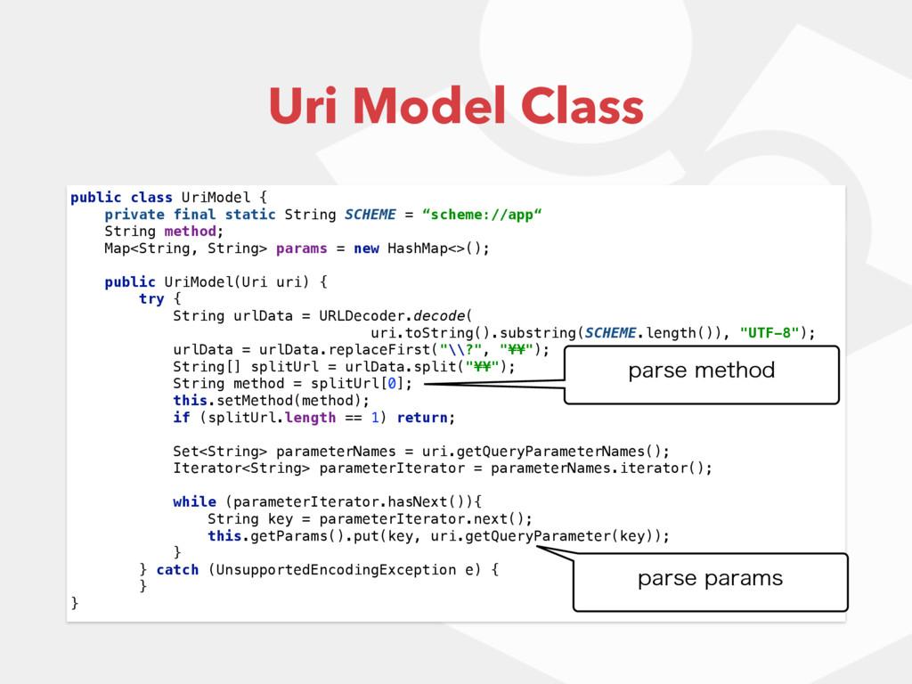 public class UriModel { private final static St...