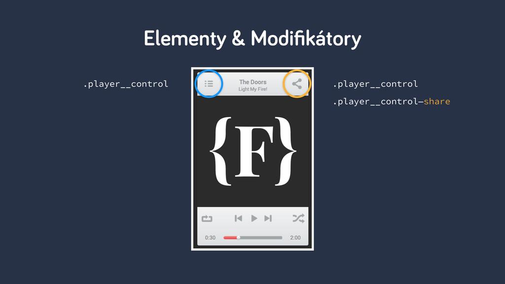 Elementy & Modifikátory .player__control .player...