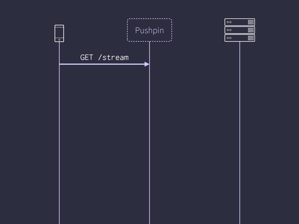 Pushpin GET /stream