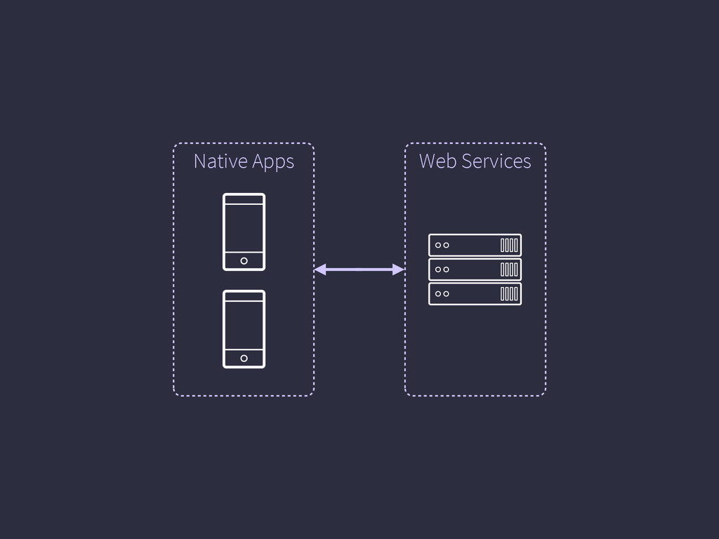 Web Services Native Apps