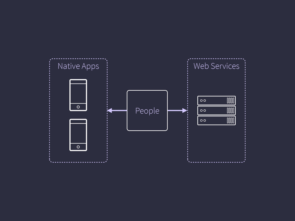 Web Services Native Apps People