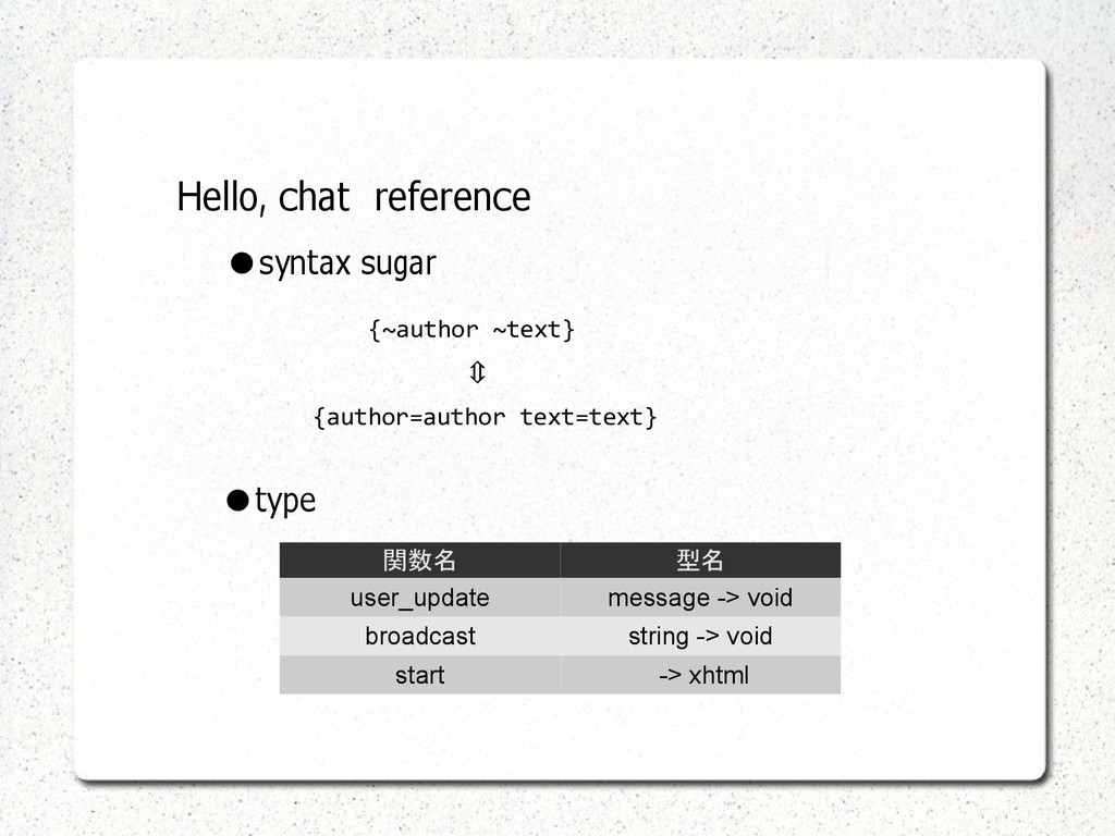 Hello, chat reference ●syntax sugar {~author ~t...