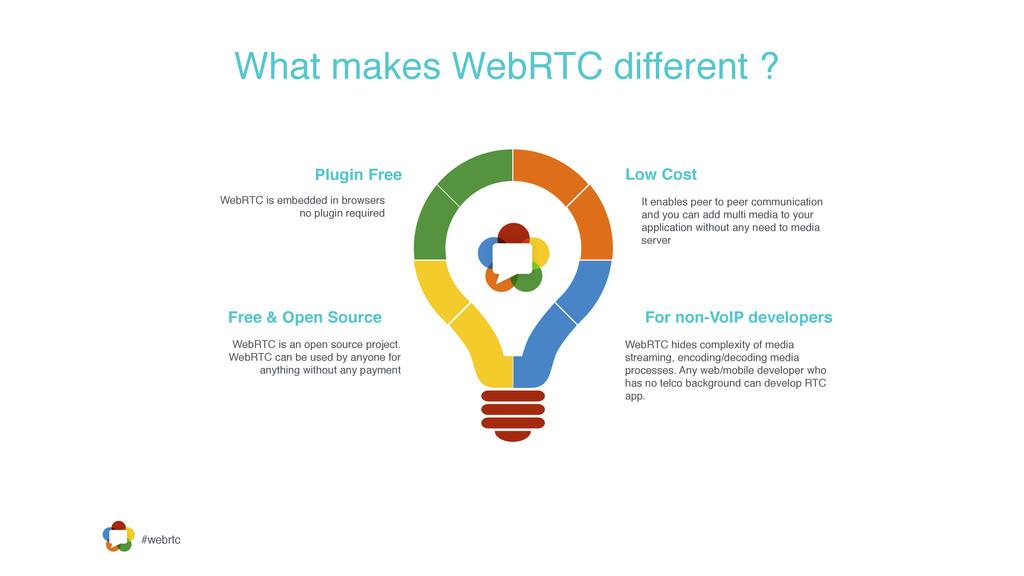 #webrtc Free & Open Source WebRTC is an open so...