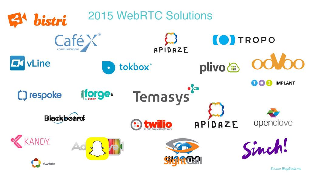 #webrtc 2015 WebRTC Solutions Source BlogGeek.me