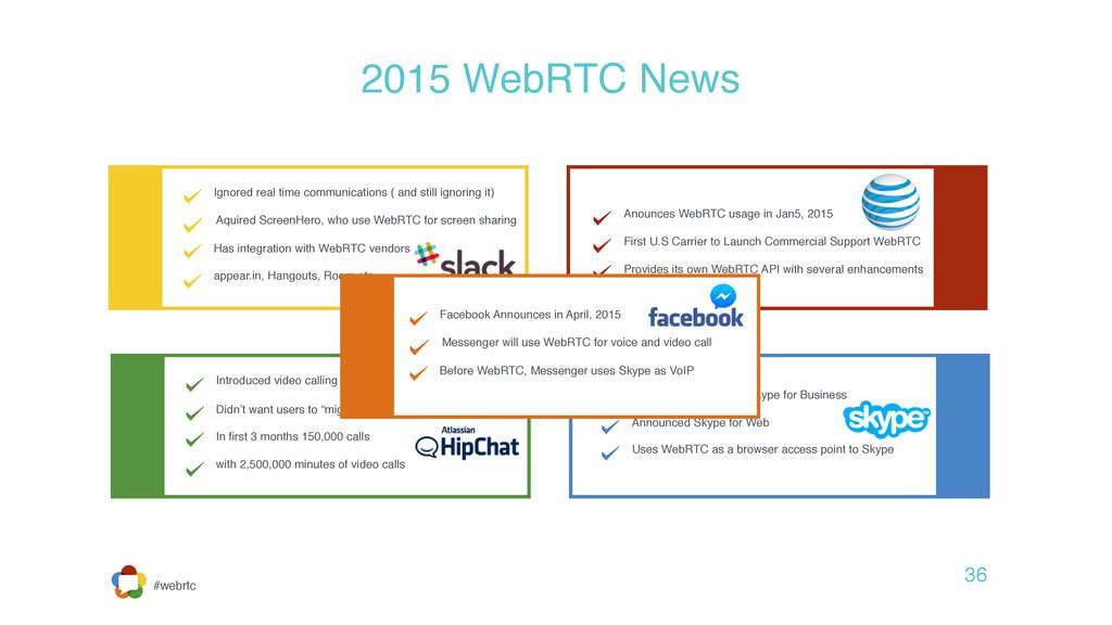 #webrtc 2015 WebRTC News 36 Ignored real time c...