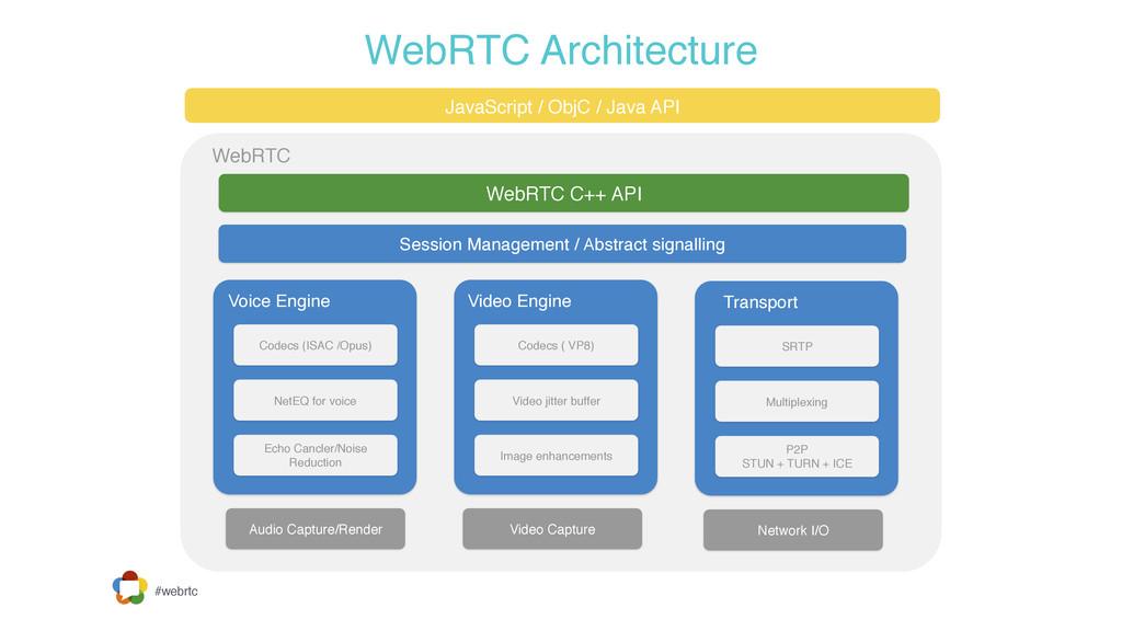 #webrtc WebRTC Session Management / Abstract si...