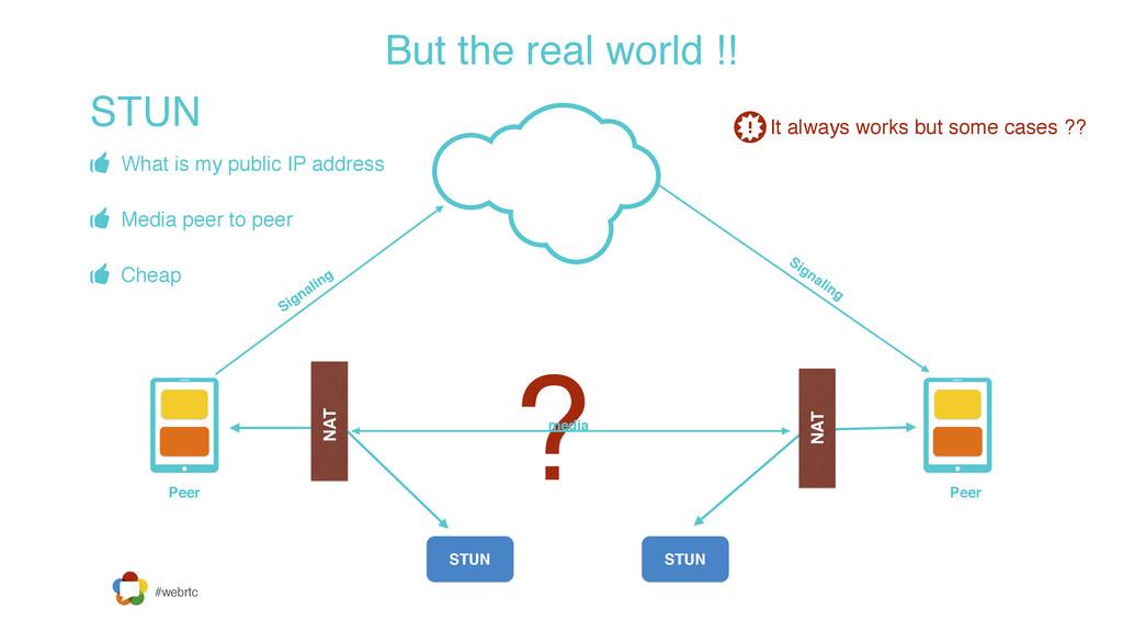 #webrtc Signaling Signaling Peer Peer But the r...