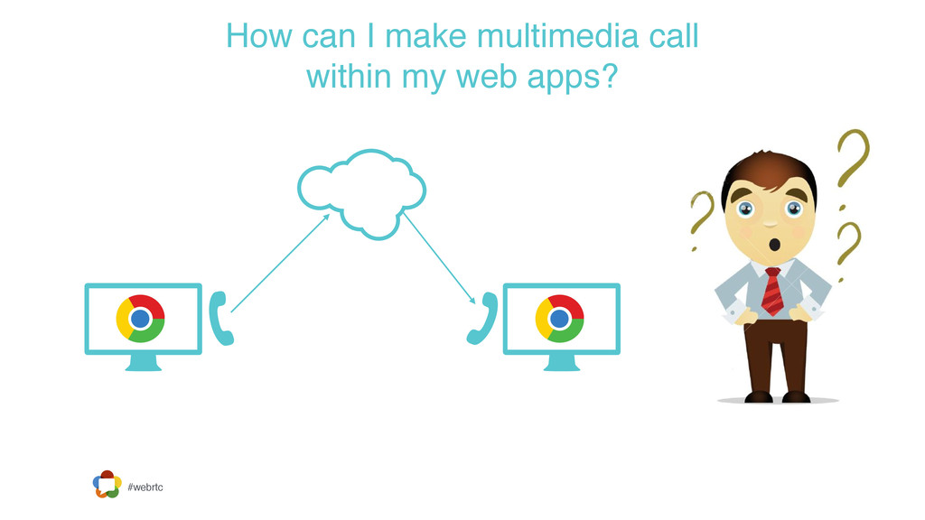 #webrtc How can I make multimedia call  within...