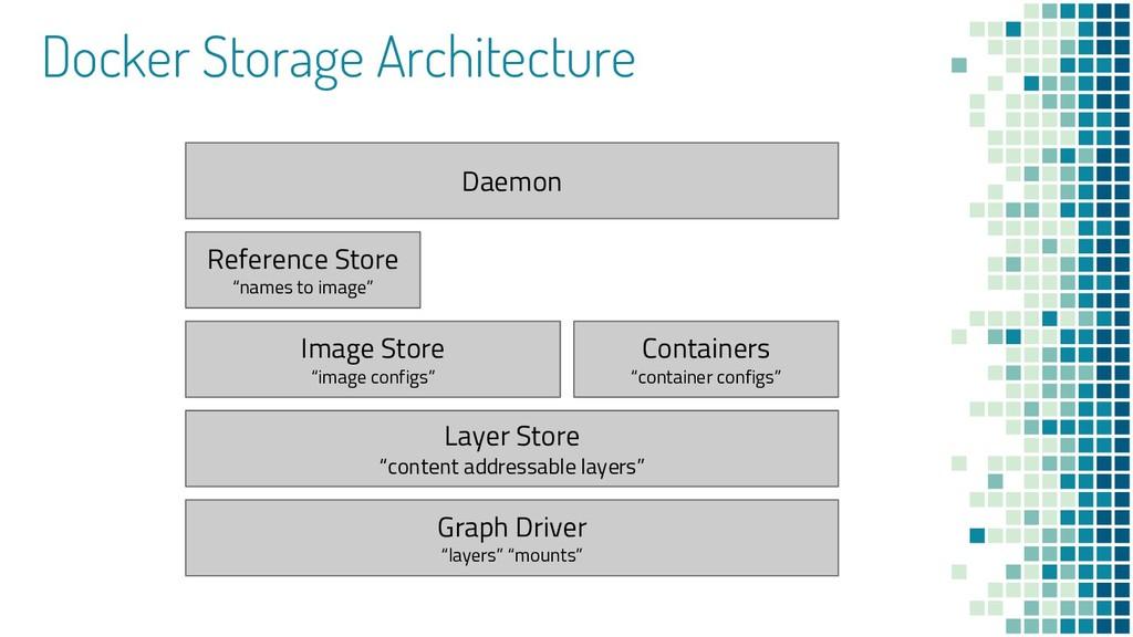 "Docker Storage Architecture Graph Driver ""layer..."
