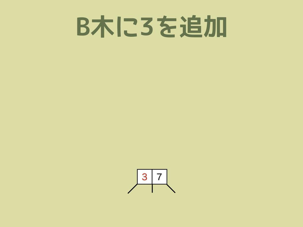 B木に3を追加